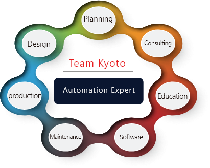 Image of Team Kyoto Automation Expert